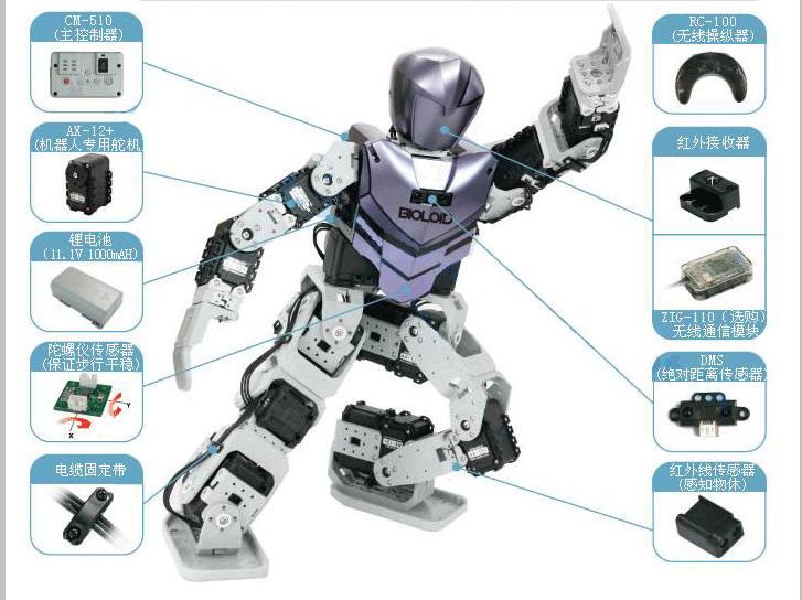 bioloid humanoid robotics kit 18自由度模块机器人
