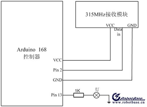 接收端电路连接图
