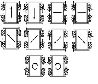 幼儿园轮子主题网络图设计