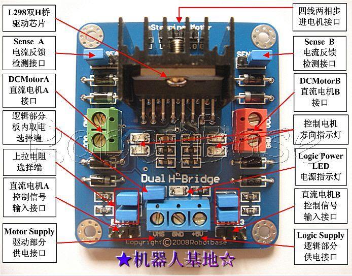 LKV-HM3.0双H桥直流电机驱动板采用ST公司的L298N典型双H桥直流电机驱动芯片,可用于驱动直流电机或双极性步进电机,此驱动板体积小,重量轻,具有较强的驱动能力:2A的峰值电流和46V的峰值电压;外加续流二极管可防止电机线圈在断电时的反电动势损坏芯片;虽然芯片过热时具有自动关断功能,但安装散热片使芯片温度降低,让驱动性能更加稳定;板子设有2个电流反馈检测接口、内逻辑取电选择端、4个上拉电阻选择端、2路直流电机接口和四线两相步进电机接口、控制电机方向指示灯、4个标准固定安装孔。此驱动板适用于智能程控