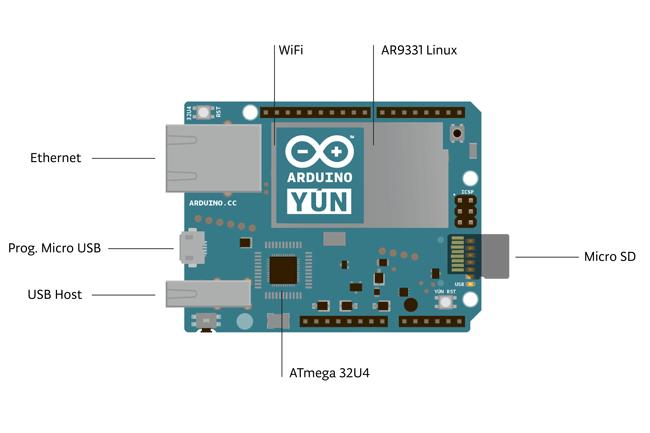 通知:奥松机器人科技有限公司为Arduino官方中国区域代理,此款Aduino Yun由于数量有限,拍下时请咨询客服是否有库存。 Arduino Yn是Linux与Arduino相结合的WiFi产品。Yn就是汉语中的Cloud,目的是让该板子可轻松连接到复杂的网络服务。Arduino Yn是基于ATMEGA32U4和Atheros的AR9331,Atheros的处理器支持OpenWRT的名为Linino的Linux发行版,Arduino Yn已内置以太网和 WiFi 的支持,USB-A端口、Micr