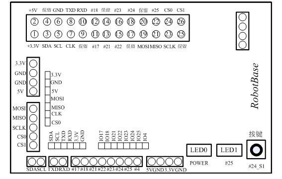 prototype shield for raspi 树莓派 raspberry pi 原型扩展板