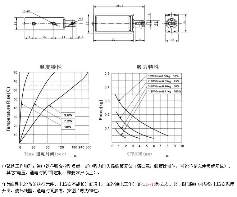 1.规格尺寸:13X15X30(mm) 2.工作电压:12(V) 3.初吸力:5(N) 4.框架式电磁铁工作原理为:通电吸,断电复位,行程10mm作为自动化设备的执行元件之用途。 5. 单次通电工作时间:1~10s(秒) 6.操作条件: 1)操作温度:-5到40之间电磁阀 不会凝固 2)操作湿度:相对湿度45%到85%之间电磁阀 不会凝固 3)储存温度:-40到75之间电磁阀 不会凝固 4)储存湿度:相对湿度0%到95%之间电磁阀 不会凝固 7.