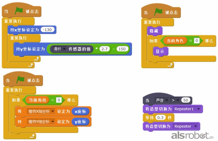 Step4:程序设计 新建全局变量:分数、僵尸数目、当前角色、植物X轴坐标、植物Y轴坐标。(见图18)  图18 新建全局变量 1)舞台程序:当游戏开始时,将变量分数、当前角色设为0,背景设为白天,将僵尸数目设为5(可根据需要的难度增减僵尸数目)。当僵尸数目小于1时,广播消息Win;当光线传感器的返回值大于10时,将造型切换为白天,否则为黑夜;当PicoBoard板中的按钮被按下时,植物在豌豆射手和大喷菇之间切换(见图19)  图19 舞台程序设计 2)豌豆射手程序:豌豆射手为角色0,其移动通过滑动电位