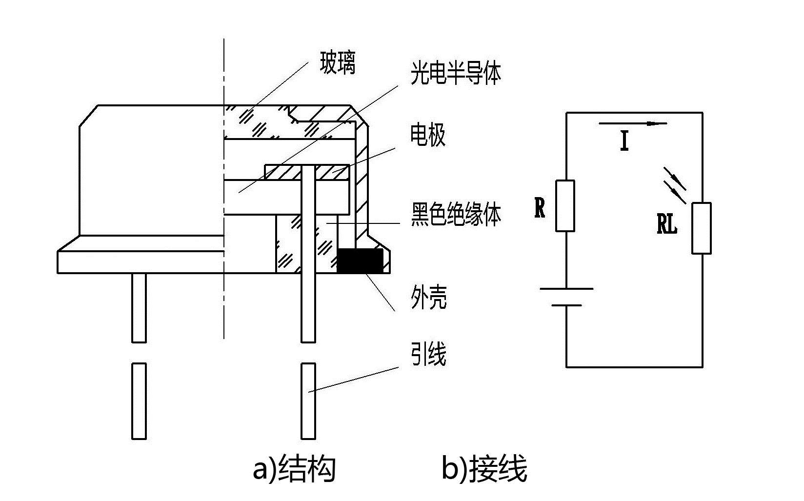 光电传感器示意图