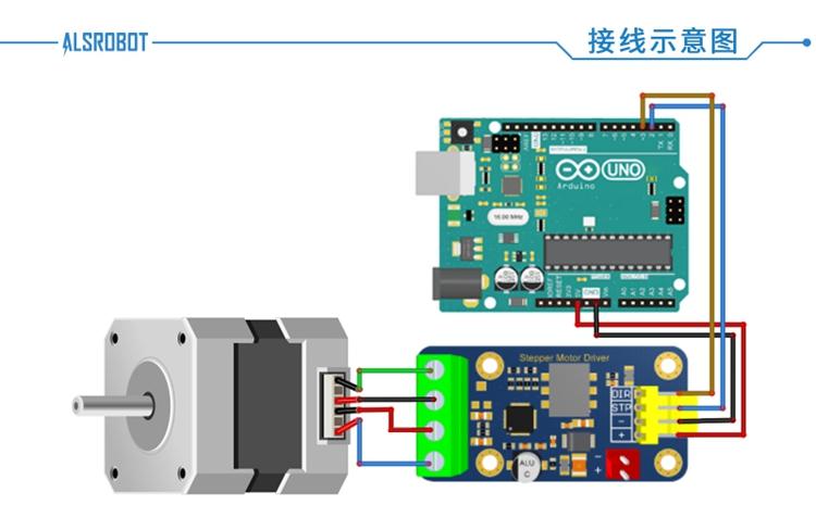 此款奥松机器人出品的步进电机驱动模块专门为精确控制双极型步进电机所设计。当脉冲信号输入给步进电机时,步进电机会一步一步旋转。每接收到一个脉冲信号,步进电机会旋转固定的角度。该模块具有可调节的驱动电流和微步进硬件调节器。可用于3D打印技术、数控技术及精确的动作控制技术。