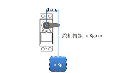 舵机的工作电压对性能有重大的影响,舵机推荐的电压一般都是4.
