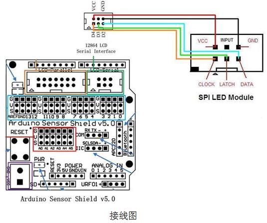如图所示,使用6p连接线将spi led module连接到arduino传感器扩展板的